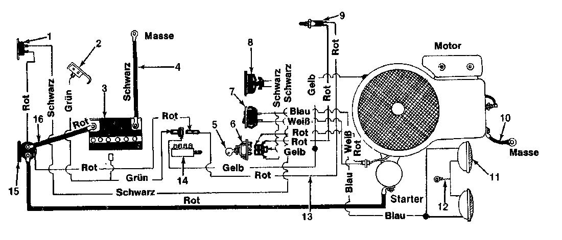 COLUMBIA Rasentraktoren 110/960 N 135-6371 (1985