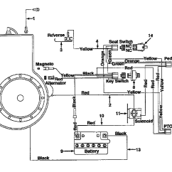 Wiring Diagram For Mtd Ignition Switch Lifan 110 1967 Ford Tractor 2000 Get Free Image