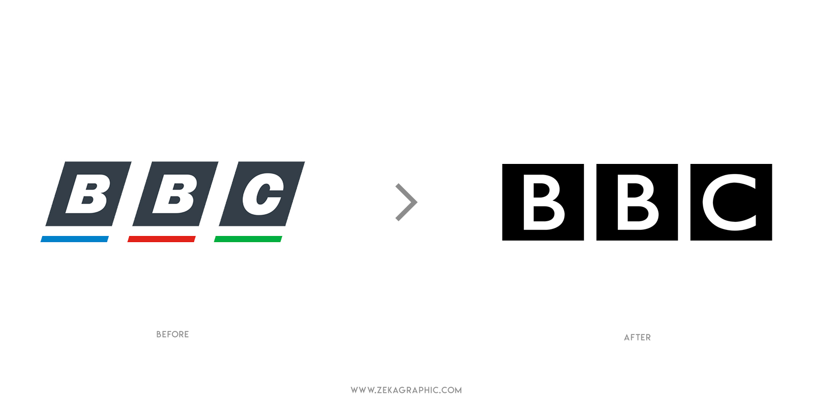 BBC Logo Redesign Most Expensive Logos
