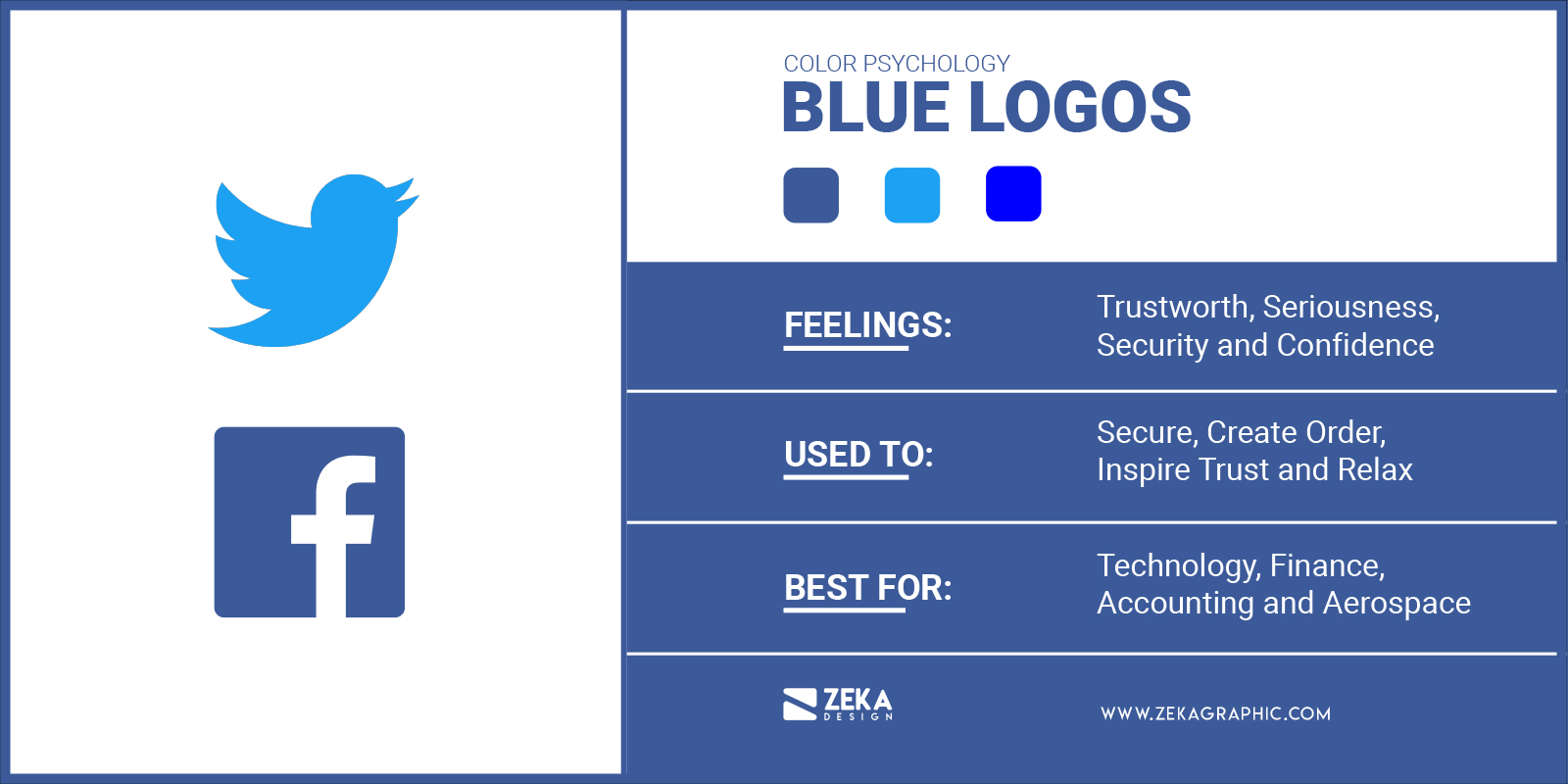 Blue Logos Meaning in Graphic Design