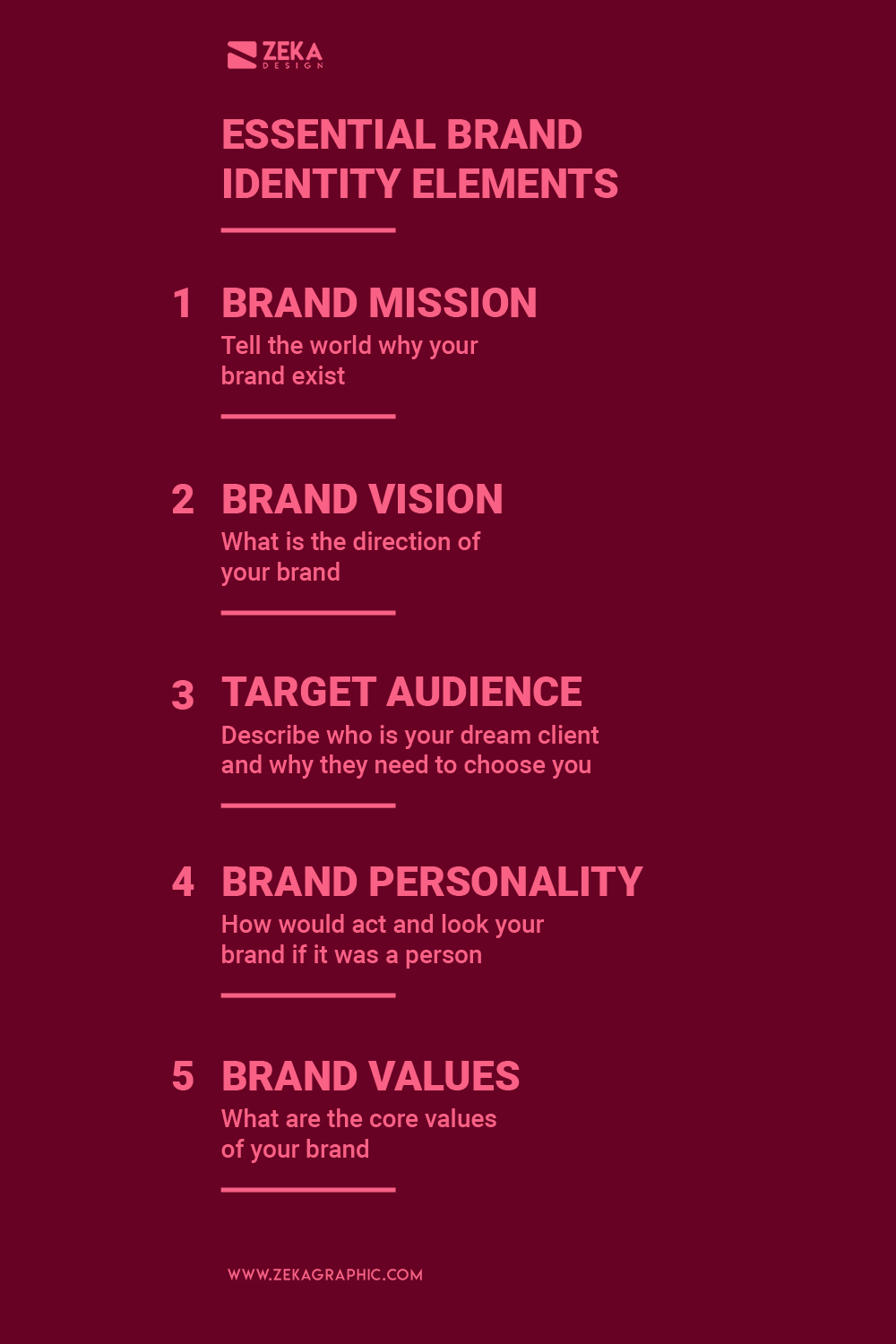 Brand Identity Essential Elements Infography