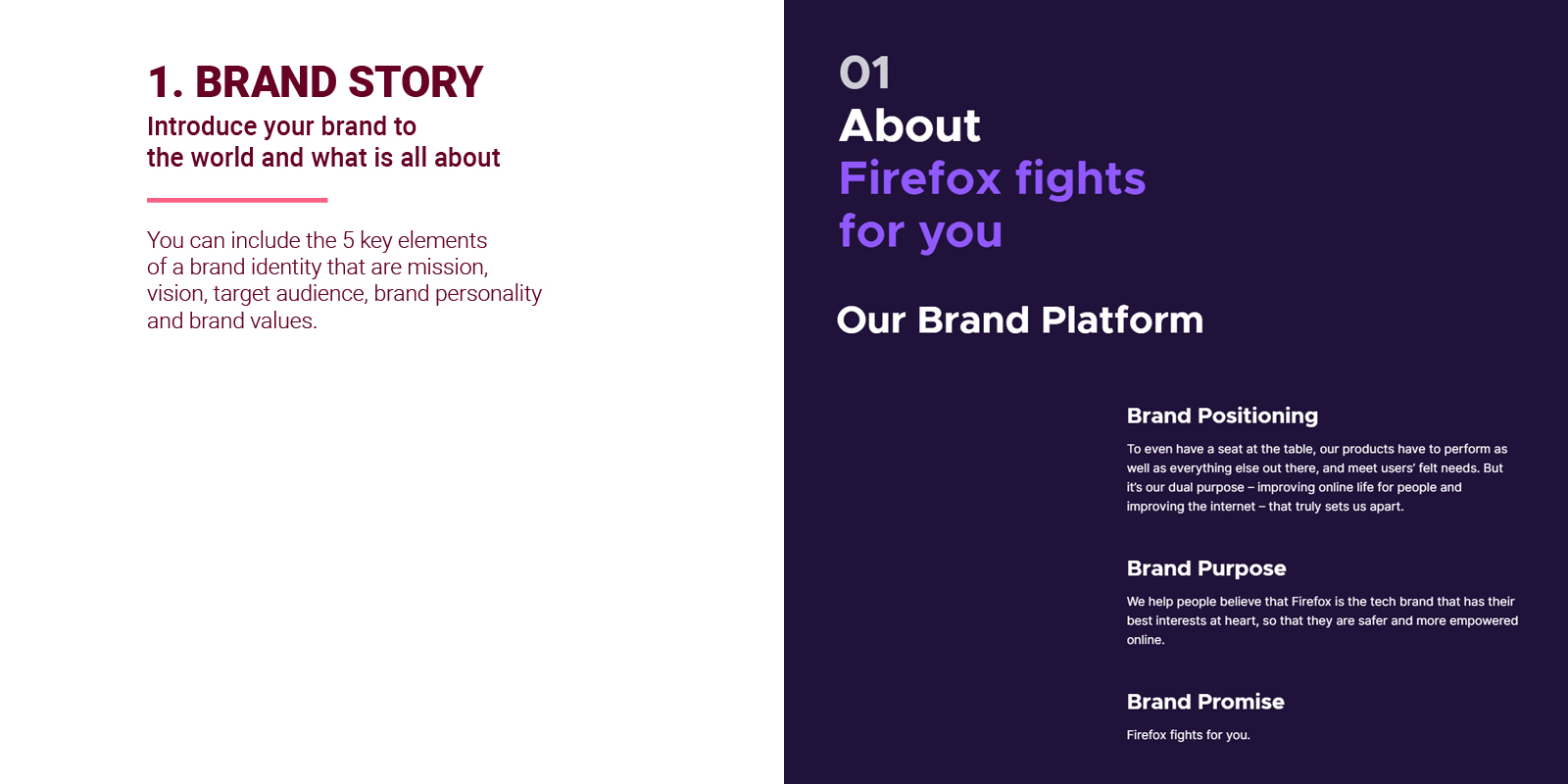 Brand Story in Brand Style Guide