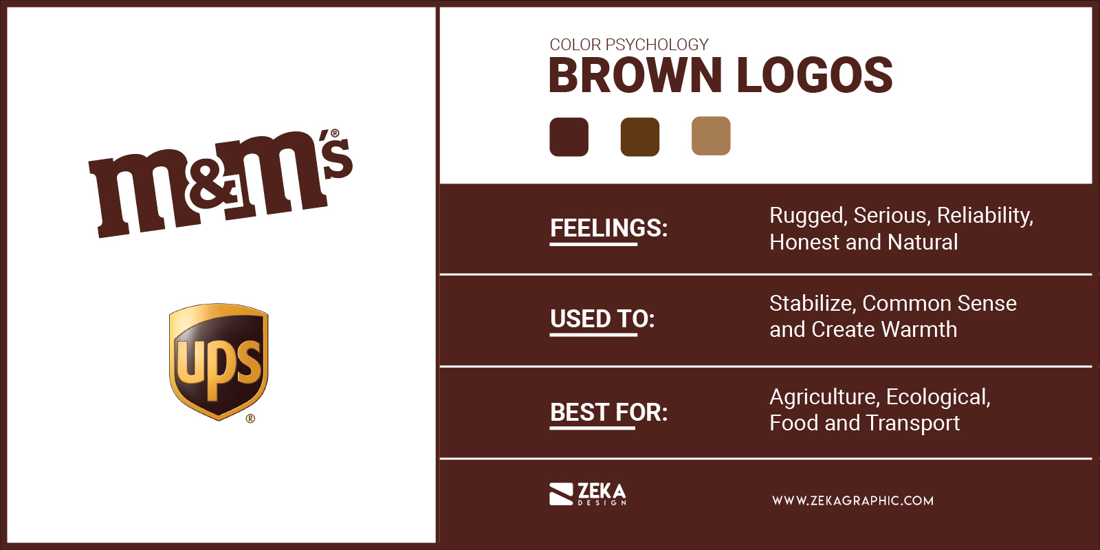 Brown Logos Meaning in Graphic Design
