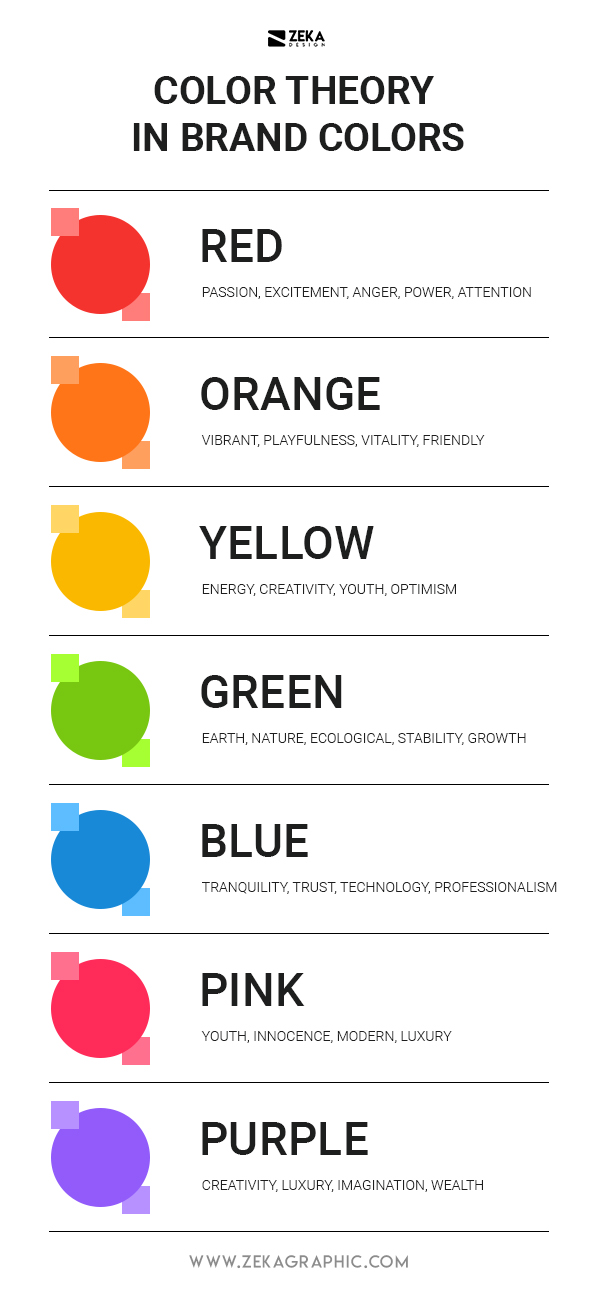 Color Theory How To Choose Color Brand Meaning