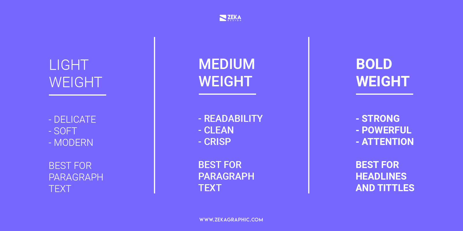 Font Psychology Typeface Weight Meaning and How To Use It