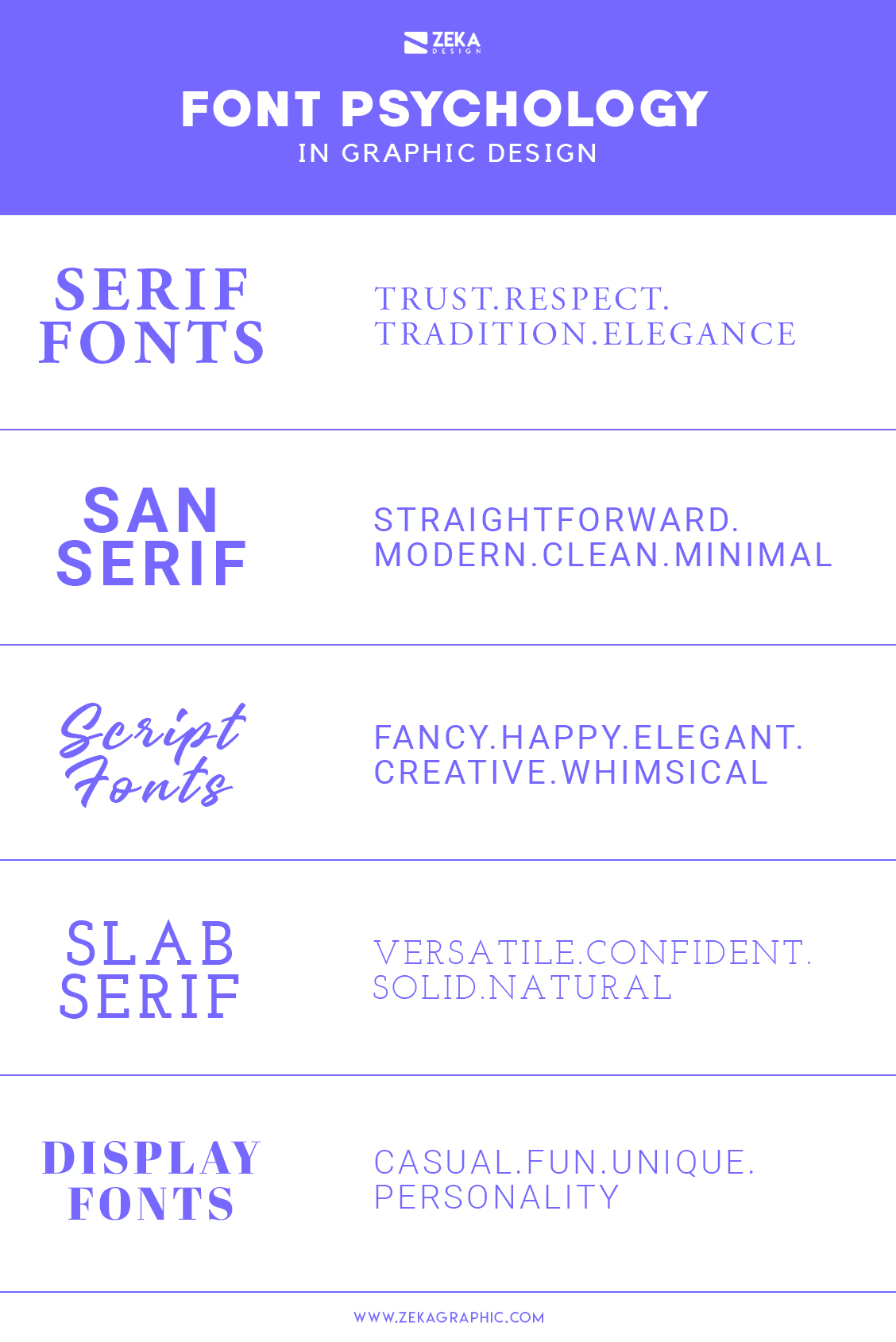 Font Psychology in Graphic Design Infographic