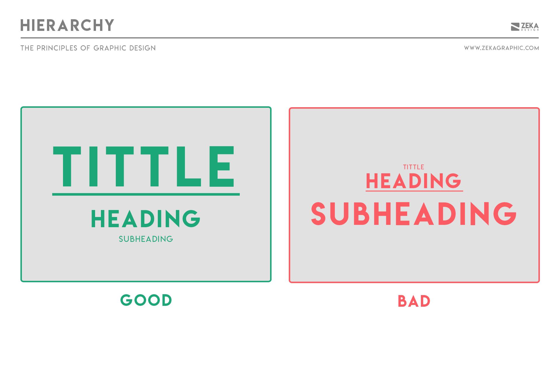 Hierarchy Principle in Graphic Design