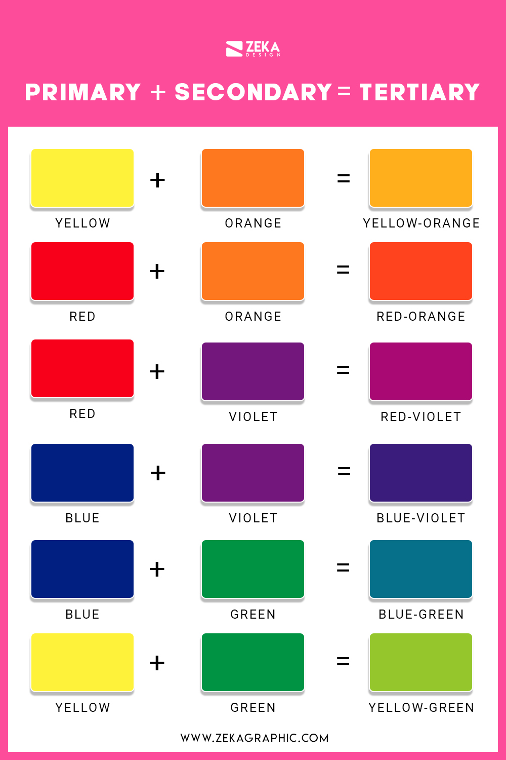 How Tertiary Colors Are Formed in Color Theory Graphic Design