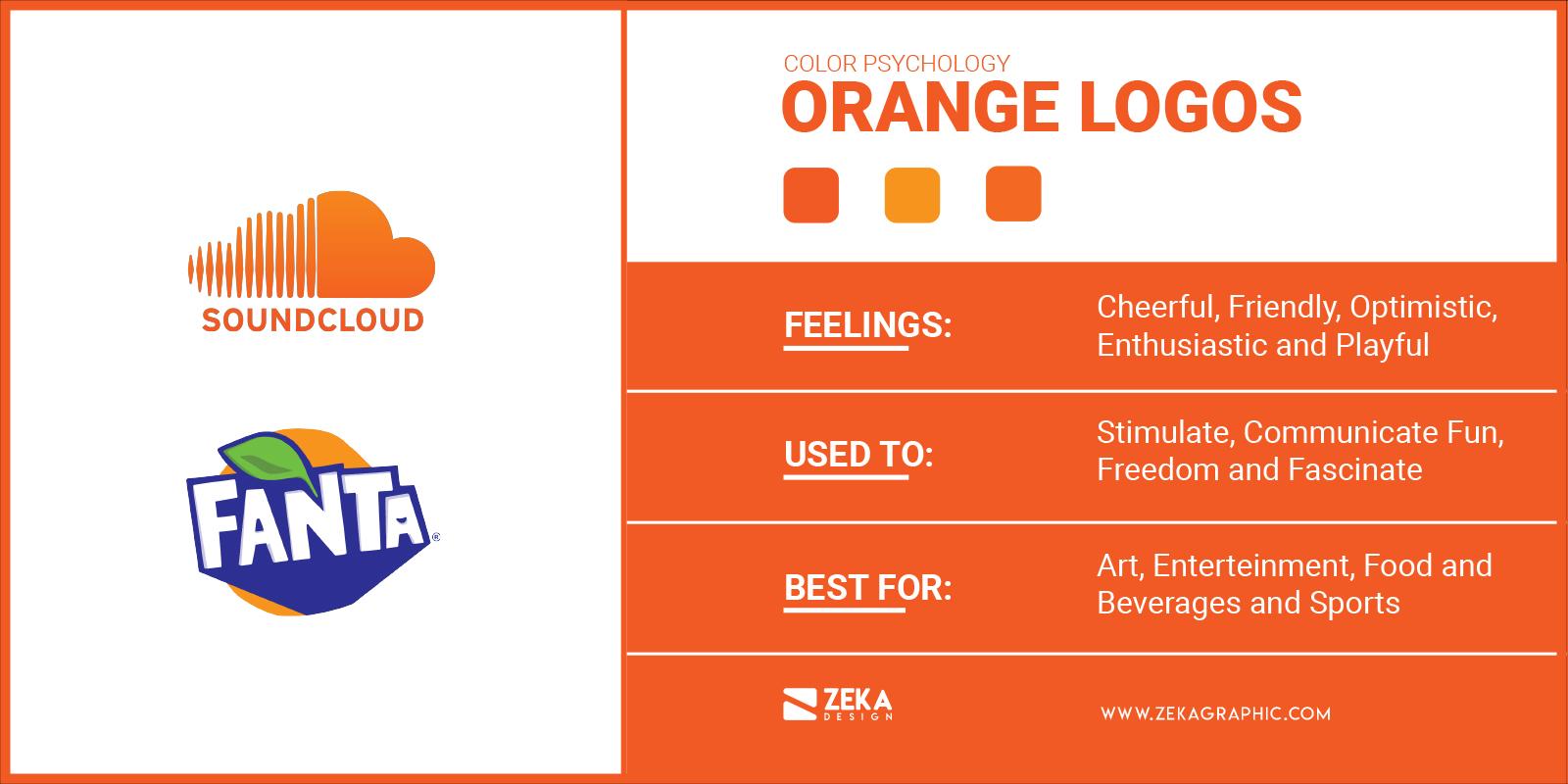 Orange Logos Meaning in Graphic Design