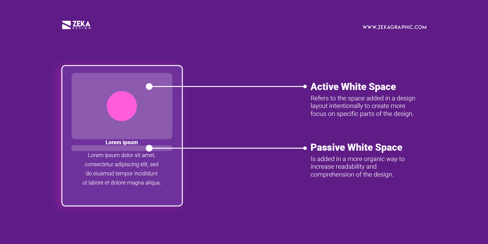 Passive and Active White Space in Graphic Design