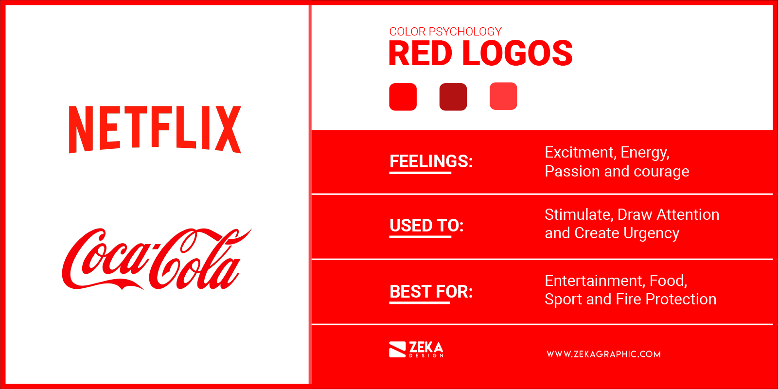 Red Logos Meaning in Graphic Design