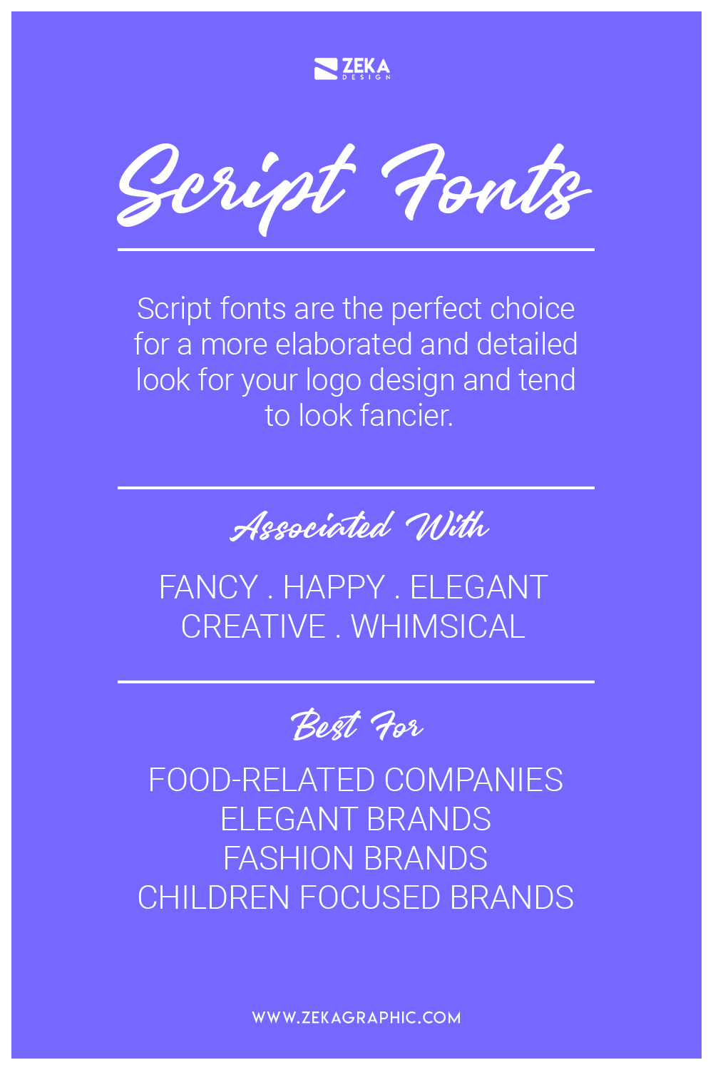 Script Font Meaning and How To Use Them