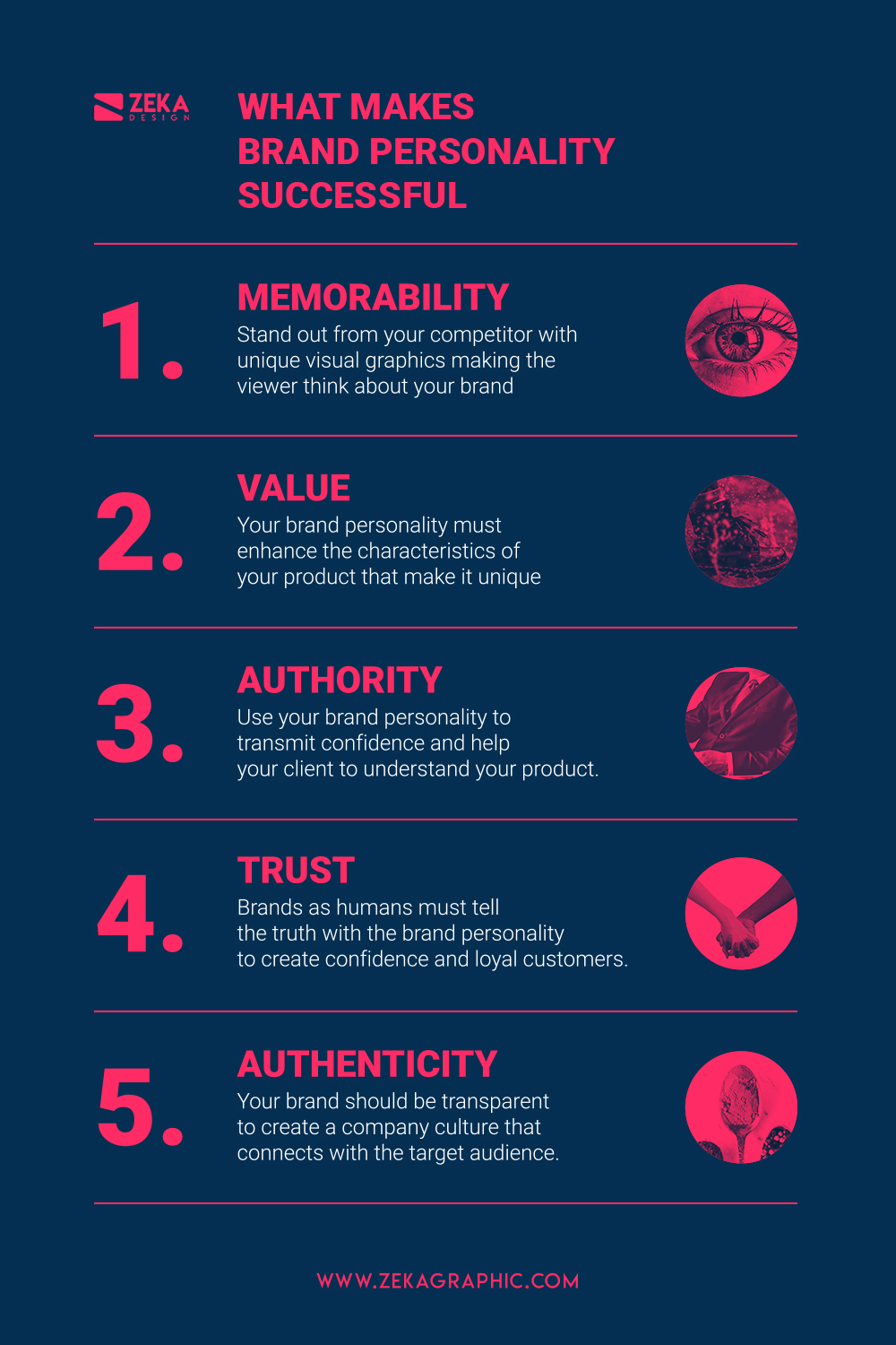 What Makes Brand Personality Successful Infographic