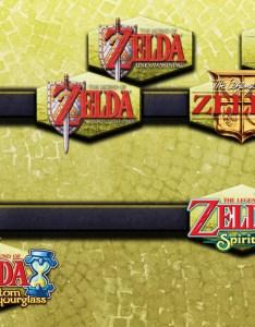 Dumb timeline question major spoilers the legend of zelda skyward sword message board for wii gamefaqs also rh gamefaqsmespot