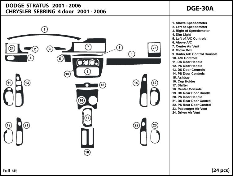Dash Trim Kit for Chrysler Sebring 4 doors 01-06 2001 2002