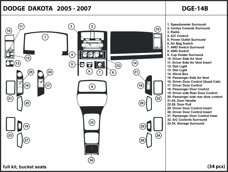 Dodge Dakota 05-07 with bucket seats Dash Trim Kit