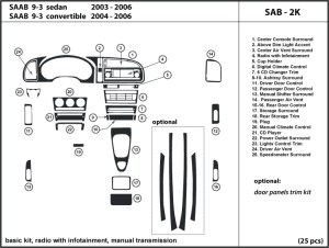 Dash Kit for Saab 93 20032006 radio with infotainment