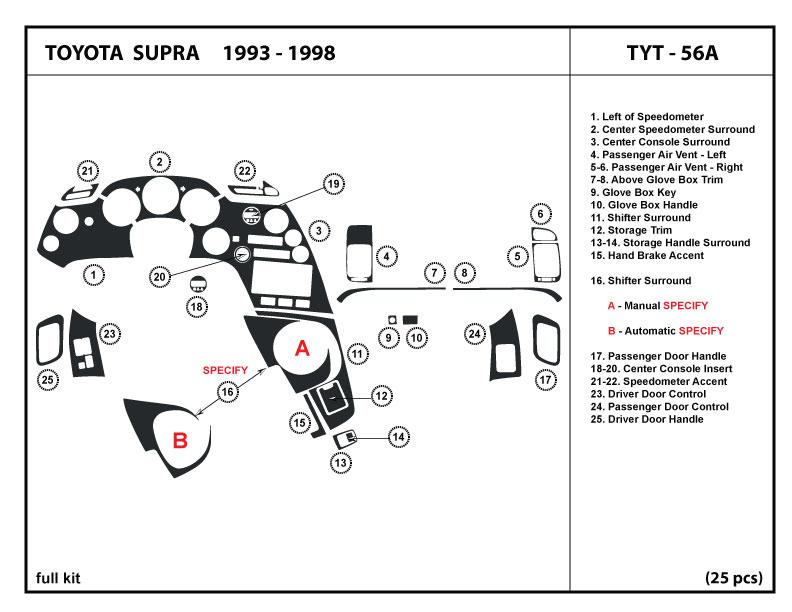 Dash Kit Trim for Toyota SUPRA 93-98 manual / auto
