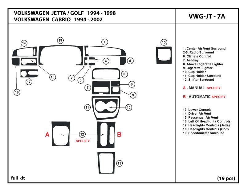 Volkswagen Jetta / Golf / 94-98 Cabrio 95-02 Dash Kit auto