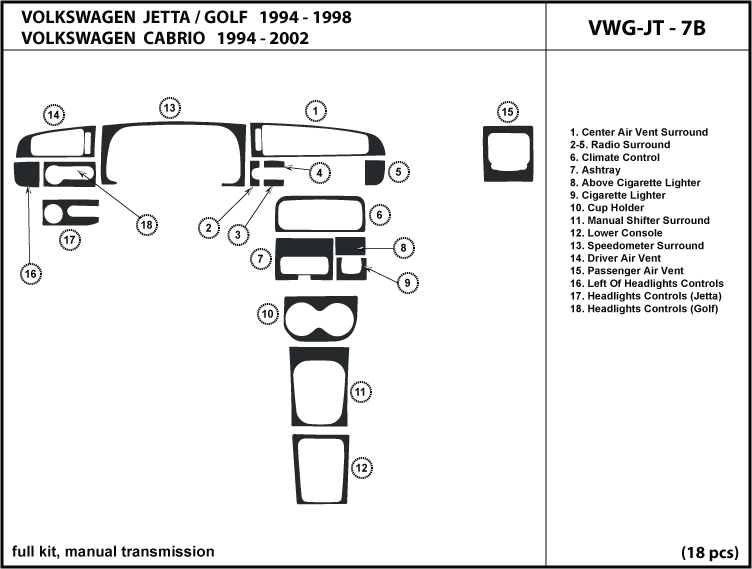 Volkswagen Jetta / Golf / 94-98 Cabrio 95-02 manual