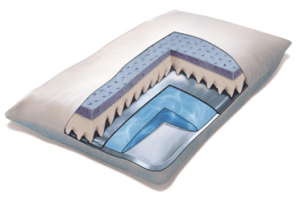 Gel Memory Foam Pillow For Sale  Buy Two and Save