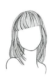 koja frizura je prava za va oblik