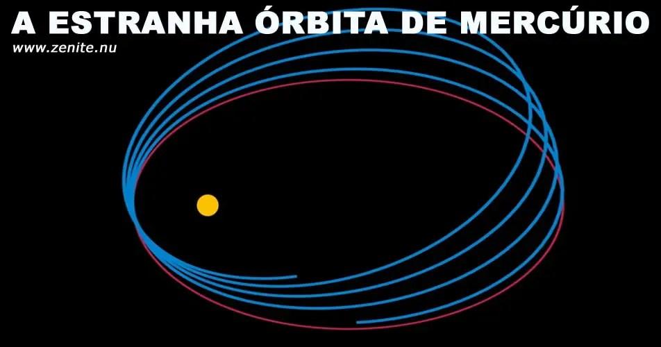 A estranha órbita de Mercúrio