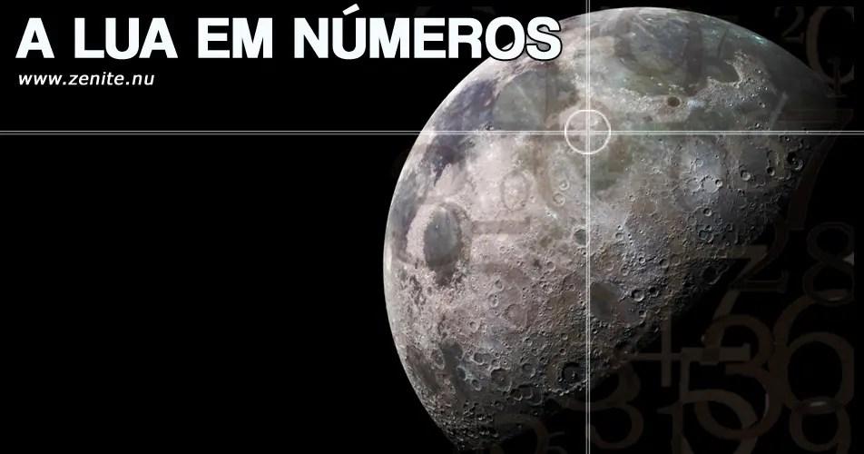 Lua em números