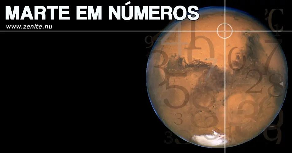 Marte em números