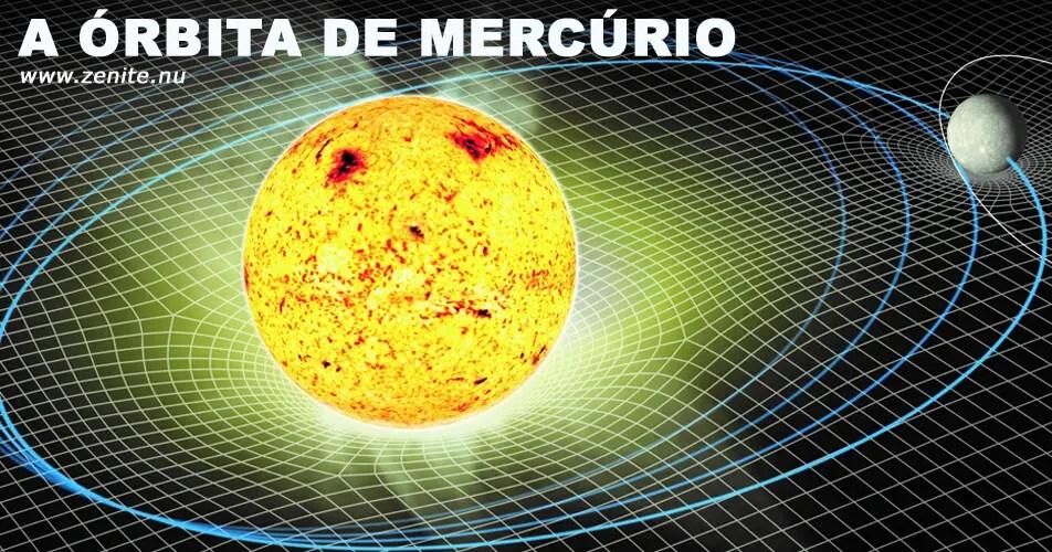 Órbita de Mercúrio