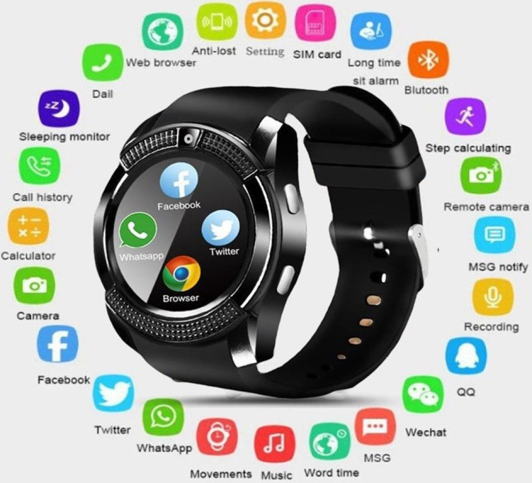 Budget SmartWatch Brands