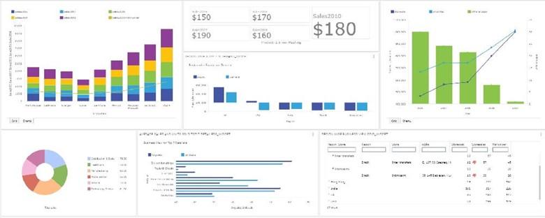 Google Analytics Business Intelligence