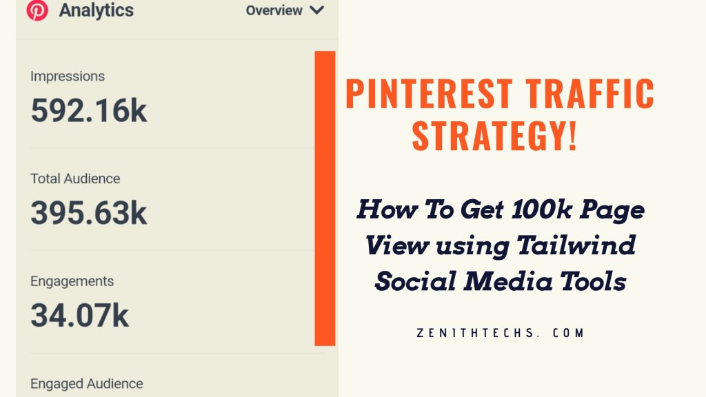 Pinterest Traffic Strategy using Tailwind Tool