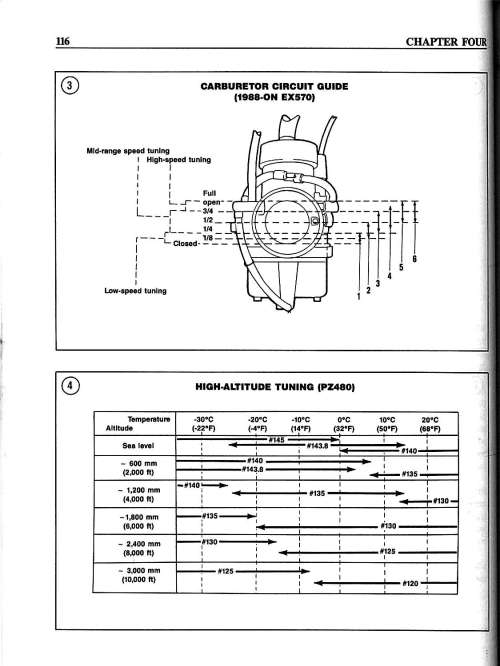 small resolution of carb specs for 1984 1989 phazers carb specs for 1990 1999 phazers