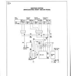 yamaha phazer wiring diagram wiring diagrams schema 1987 yamaha phazer wiring diagram yamaha phazer ll [ 1125 x 1500 Pixel ]