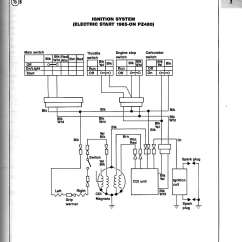 1997 Yamaha Warrior 350 Wiring Diagram Amp A Good For 1994 Get Free Image