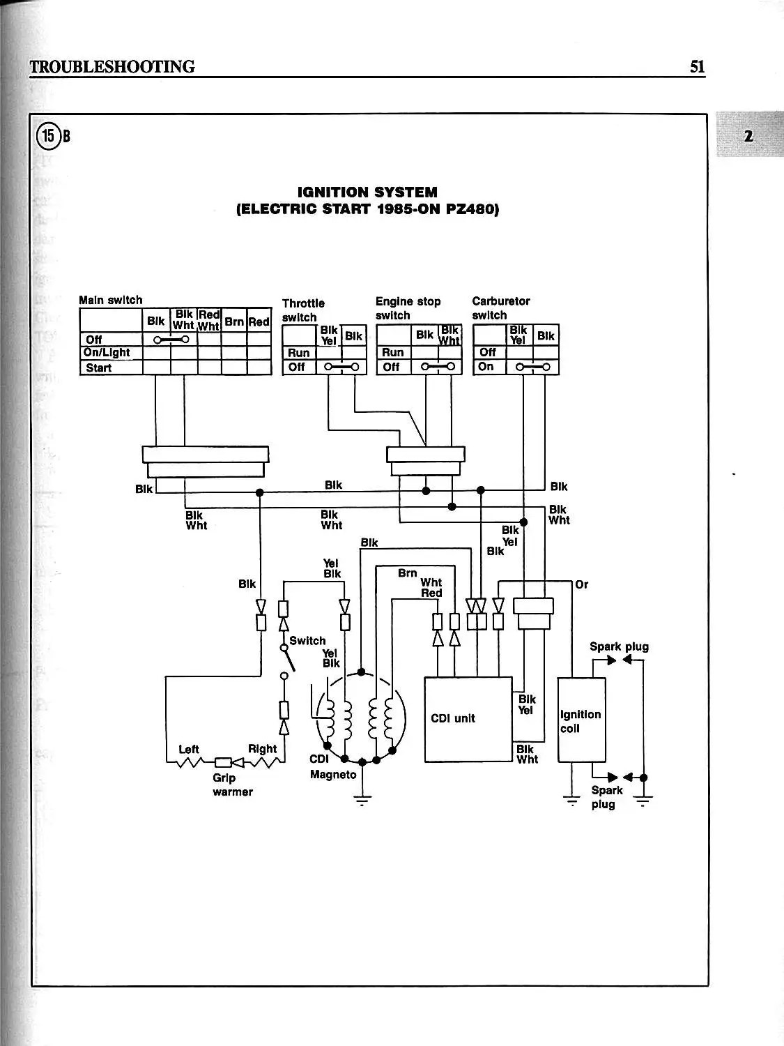 hight resolution of 1984 89 phazer crank and torque specs