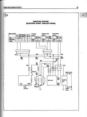 Phazer Manual
