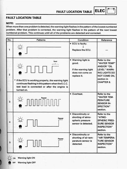 small resolution of vmax wiring diagram wiring diagram forward vmax wiring diagram vmax wiring diagram