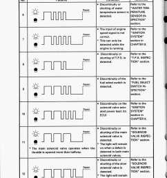 1994 vmax wiring diagram [ 1125 x 1500 Pixel ]