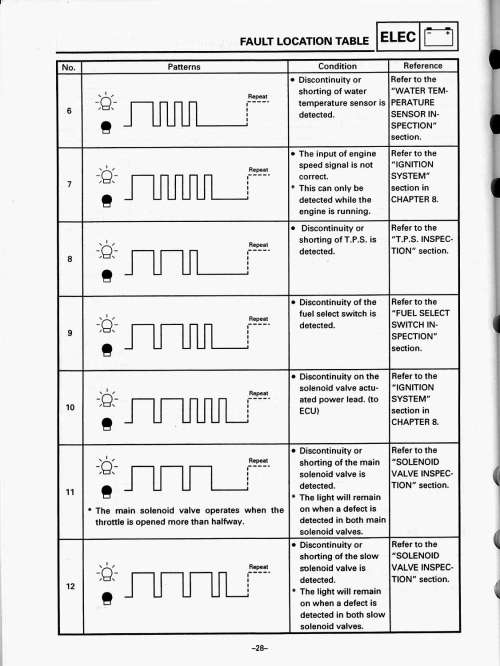 small resolution of 1994 vmax wiring diagram