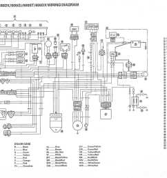 wiring diagram 2001 mercedes s430 interior 1990 f350 wiring schematics block wire diagram jeep cj7 technical wiring diagram 2004 ford f650 fuse box mercury  [ 2000 x 1500 Pixel ]