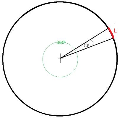 Yuk, Bareng-bareng Mengukur Keliling Bumi! 102