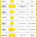 Kumpulan Rumus Matematika Lengkap dengan Keterangannya 66