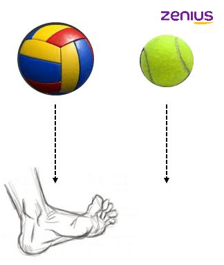 ilustrasi rumus momentum bola voli dan tenis