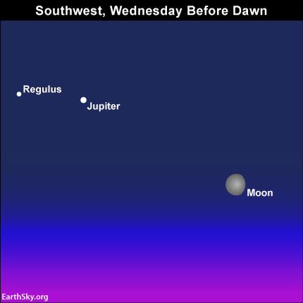 2014-dec-9-text-jupiter-regulus-moon-night-sky-chart