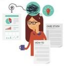 Scrivere un articolo organizza