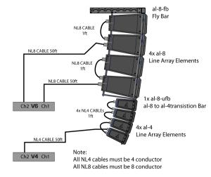 VUE Audiotechnik AL4 2way Line Array Element Speaker | Zeo Brothers