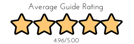Average Guide Rating