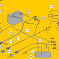 Ez Wiring Harness Diagram Club Car 36 Volt Fisher Snow Plow Ez-v Electrical